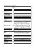 waarderingskamer uniforme soortobjectcodelijst niet-woningen - Page 7