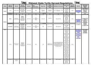 Midwest State Turtle Harvest Regulations