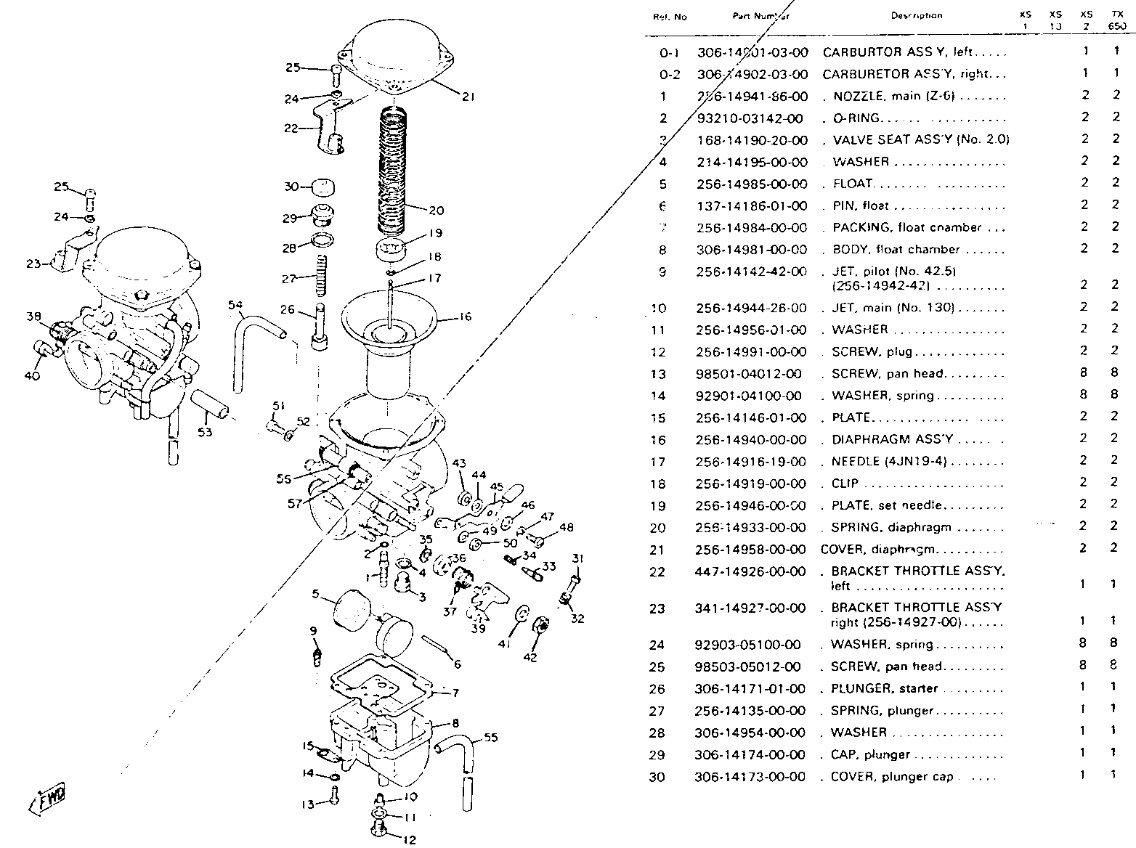 Wunderbar 1975 Xs650 Schaltplan Fotos - Die Besten Elektrischen ...