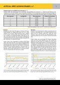 autocall brec ackumulerande 4 + - Mangold Fondkommission - Page 3