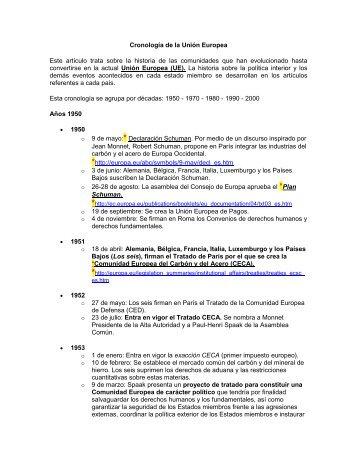 Cronología de la Unión Europea Este artículo trata sobre la historia ...