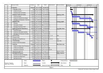 Página 1 Projecto: Projecto1 Data: dom 01-06-08 ...