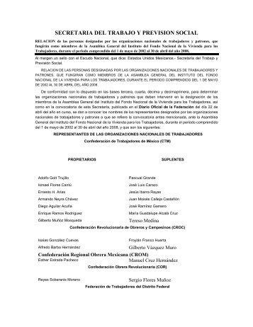 Relación de las personas designadas por las organizaciones ...