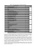 Study of the Work Accidents in the Agrarian Galician Sector. Severity ... - Page 5