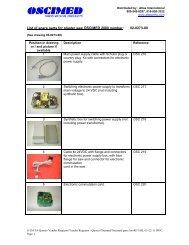 List of spare parts for plaster saw OSCIMED ... - Atlas International