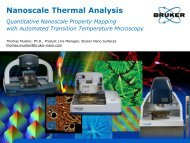 Nanoscale Thermal Analysis - Bruker