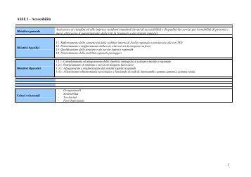 Proposta criteri selezione - Rete Pari Opportunita