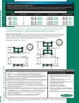 Hydraulic Chlor-Scale® - Global Treat, Inc. - Page 2