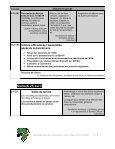 Ordre du jour >>> PROJET  - Page 4
