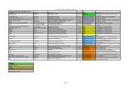 FS32-06-05E - Forum Standaardisatie
