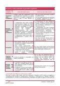 La compatibilità del contratto di lavoro autonomo con lo svolgimento ... - Page 6