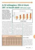 vetŽmag 2007-2 - vszt.hu - Page 3