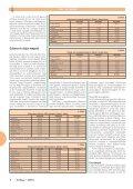 vetŽmag 2007-2 - vszt.hu - Page 4