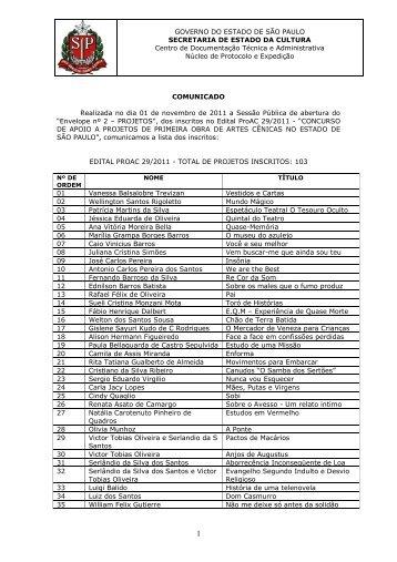 Lista de Inscritos - Edital 29/2011 - Secretaria de Estado da Cultura ...