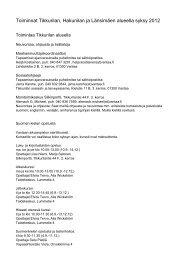 Toiminnat Tikkurilan, Hakunilan ja Länsimäen alueella syksy 2012