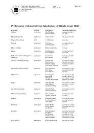 Professurer vid medicinska fakulteten, inrättade ... - Medicinsk fakultet