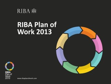 RIBA Plan of Work 2013 - Public Architecture