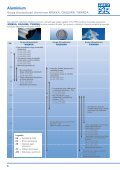 PFERD w praktyce - aluminium - Page 6