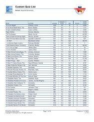 Custom Quiz List - Bartlesville Public Schools
