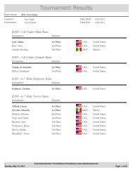 Tournament Results - Karate Canada