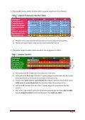 modul praktikum peranggaran perusahaan - iLab - Universitas ... - Page 7