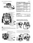 IS-R119J (Rev. 2) - Watts Fluid Air - Page 2