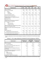 Основные показатели ресурсов здравоохранения (512.37 Kb)