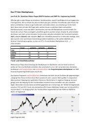 Das 3*3 der Marktphasen