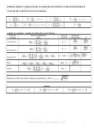 Formulário e Tabelas