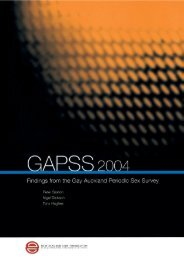 GAPSS 2004 - New Zealand Aids Foundation