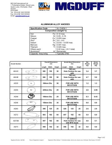 Aluminium Hull Anodes - MGDUFF