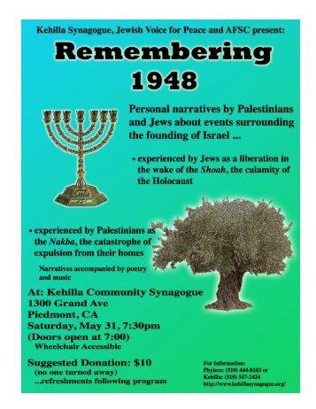 Remembering 1948