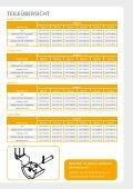 SAF BIGFOOT CLASSIC - saf-holland - Page 5