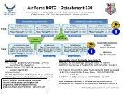 AFROTC Schedule - COAS - Howard University