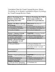 Correlation Chart for Visual Concept Reviews: Myers, Psychology ...