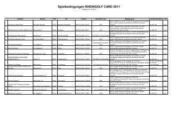Spielbedingungen RGC 2011 - Rheingolf Card