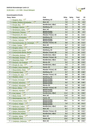 Golfclub Ravensberger Land e.V. 22.05.2011 - L G V ... - Golfclub Werl
