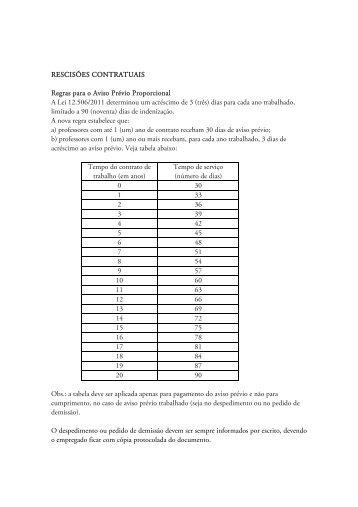 DIREITOS TRABALHISTAS - Sinpro/RS