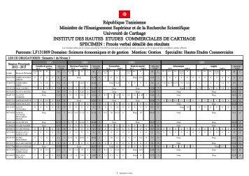 République Tunisienne Ministère de l'Enseignement ... - IHEC