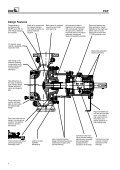 KWP non-clogging centrifugal pump Fields of Application ... - Saga - Page 4