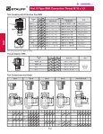 Test 15 Type SMK Connection Thread M 16 x 1,5 Specs - Lehengoak - Page 2