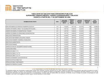 tabulador de sueldos para servidores publicos superiores ... - Metro