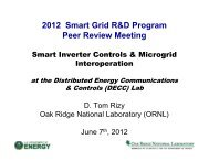 Smart Inverter Controls and Microgrid Interoperation at DECC