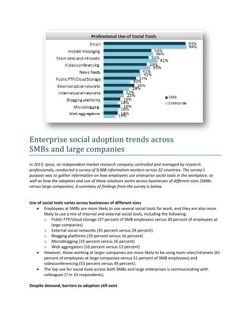 Enterprise Social Survey Results (PDF) - Worldwide Partner