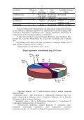 salmonellooside - Terviseamet - Page 2
