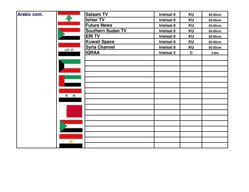 Arabic Dubai Sports Telst
