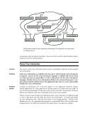 Patterns of Tracing Software Structures and Dependencies - Page 5