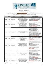 Sessão C – 25/10/2013 (sexta-feira) – 13h30 às 17h - Unifenas