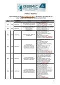Sessão C – 25/10/2013 (sexta-feira) – 13h30 às 17h - Unifenas - Page 3