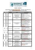 Sessão C – 25/10/2013 (sexta-feira) – 13h30 às 17h - Unifenas - Page 4